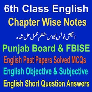 6th Class Applications Notes English Grammar.svg