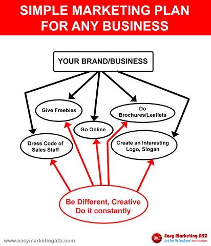 2021 Small Business Developments & Statistics