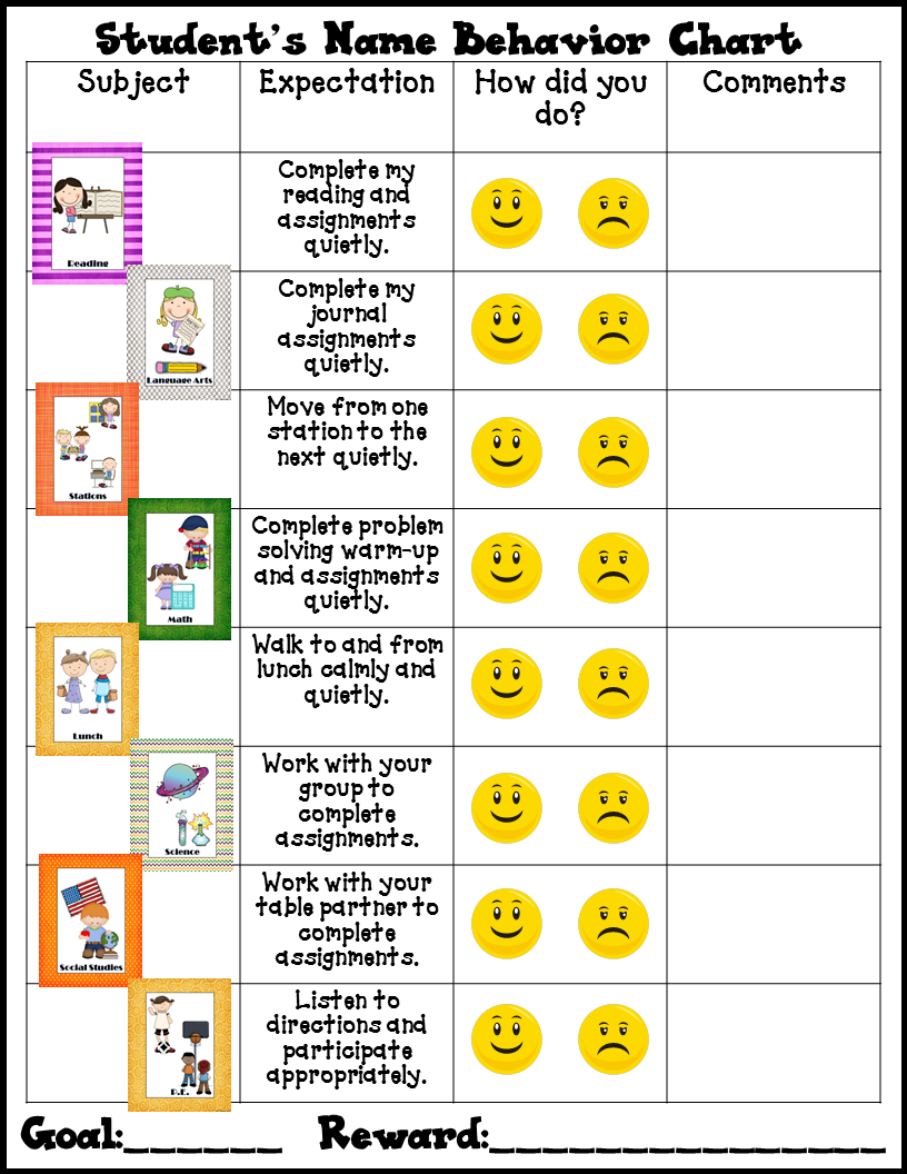 The example above is  chart that  would use for younger students in first column you will see visual schedule used my picture icons also idea hub yes no behavior charts rh hub ideasspot