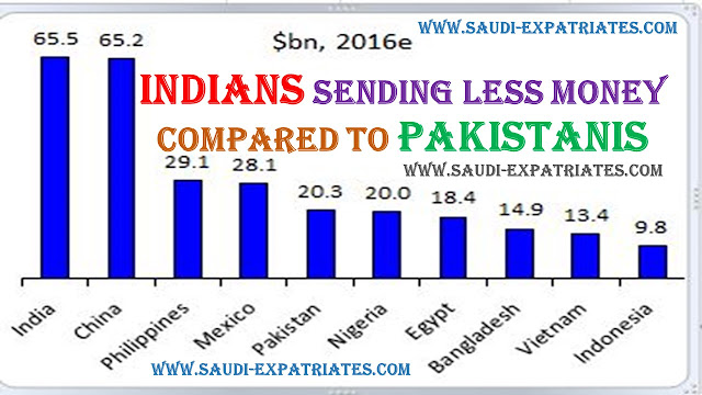 INDIANS REMITTING LESSTHAN PAKISTANIS