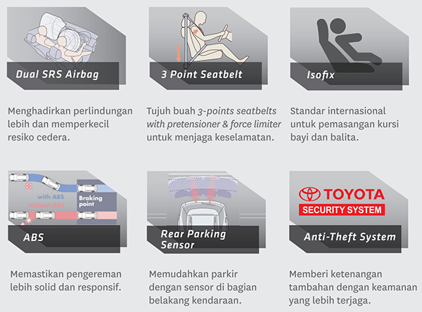Fitur Keselamatan dan Keamanan Toyota Calya