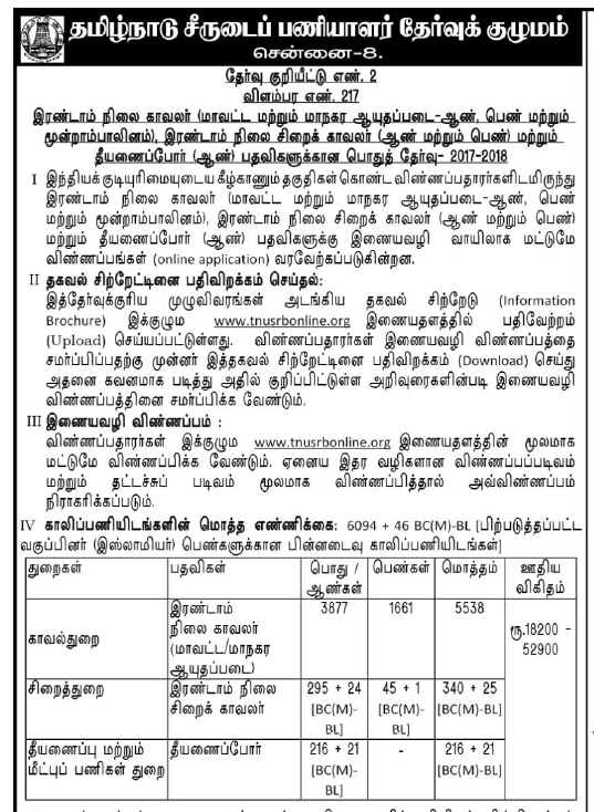 TN Police Recruitment 2018 for 5538 Vacancies