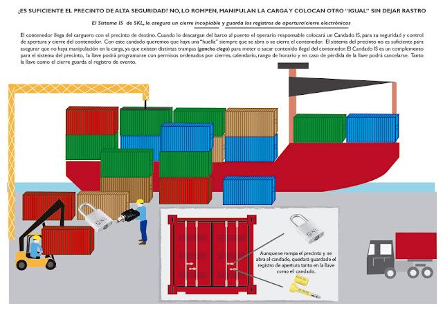 Controlar accesos y evitar robos en camiones y medios de transporte