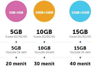 Harga paket internet XL sangat banyak dan jenis kuota yang akan kamu dapatkan juga beraga Harga Paket Internet XL Murah Cara daftar berlangganan Tahunan