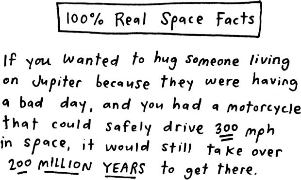 100% Real Space Facts