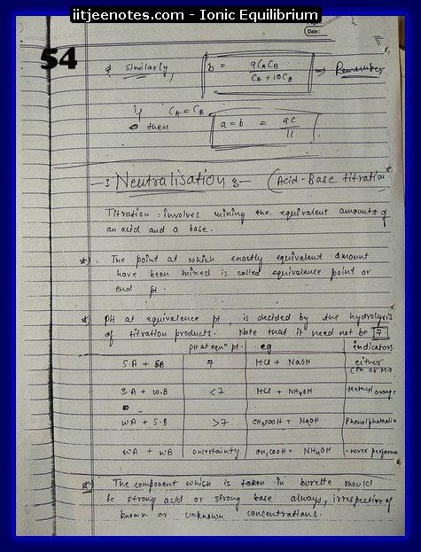 ionic equilibrium chemistry6