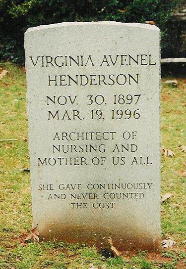 Virginia Henderson's Nursing Need Theory