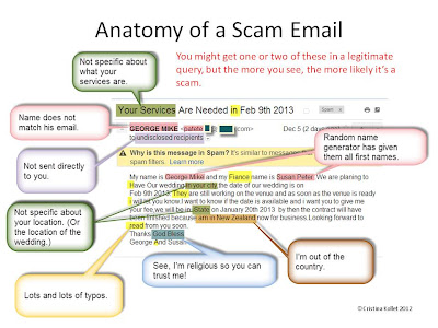 How to recognize a scam email.