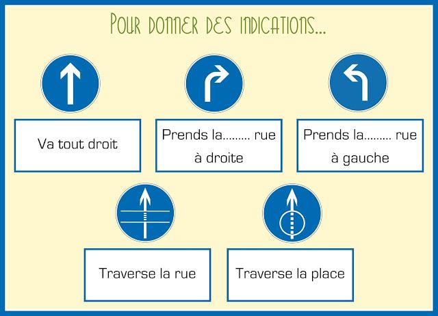 Pytanie o drogę - zwroty 1 - Francuski przy kawie
