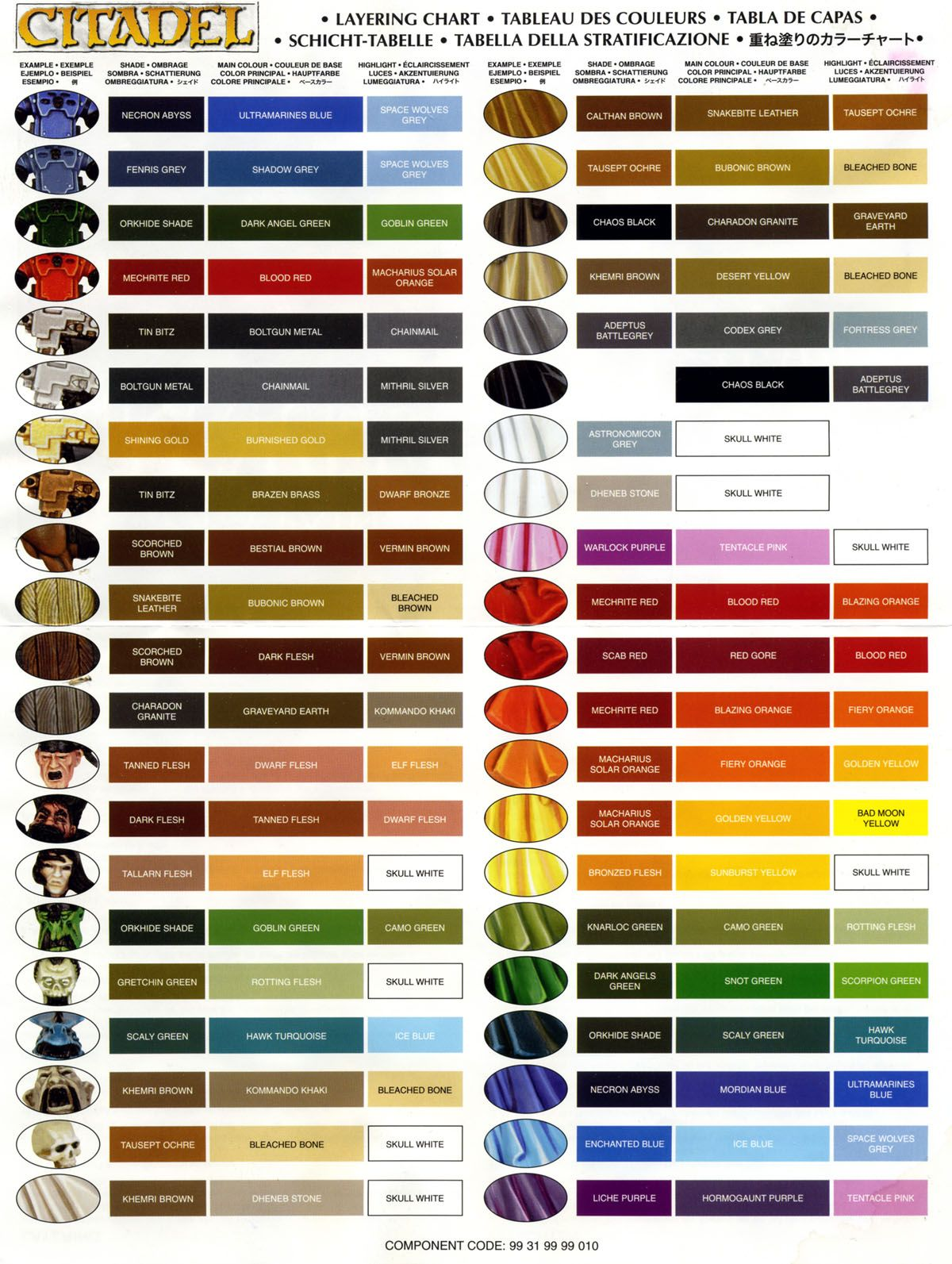 I Like To Keep Old Layering And Paint Charts Around For Inspiration Found This One On Pinterest Referencing The Pre 2017 Citadel Color Range