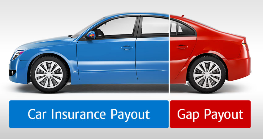 Learn Everything about Gap Car Insurance