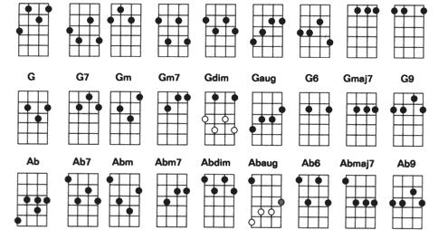 Ukuran Jarak Fret Gitar Akustik - House MY d