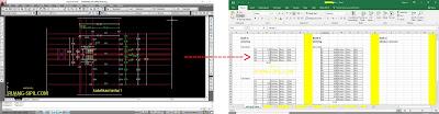 input data jarak