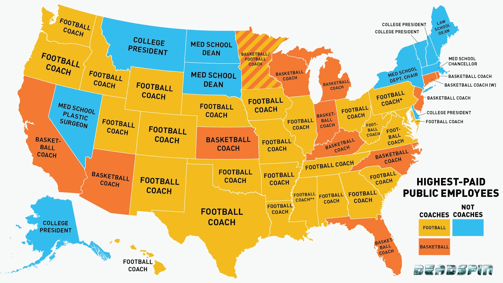 Highest paid public employees by state