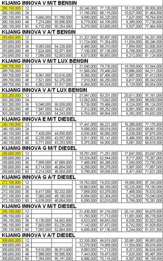 Harga Grand New Avanza Second 1.3 G M/t Basic 2018 Jual Mobil Bekas, Second, Murah: Toyota Kijang ...
