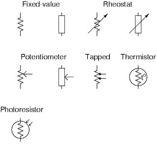 Simbol - Simbol Resistor