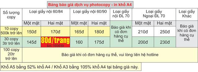 giá photocopy A4