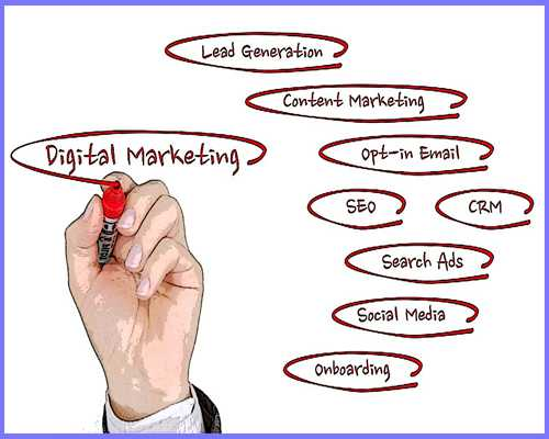 Inilah Bedanya Konten Marketing | Social Media Marketing | SEO