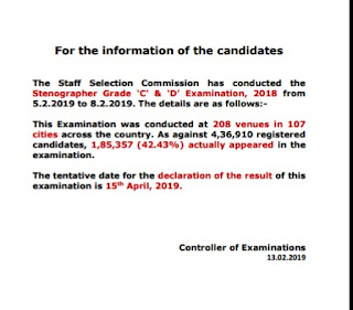 SSC Stenographer 'C' & 'D' - Result