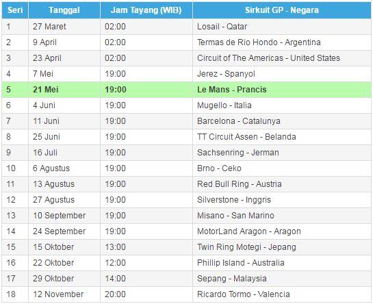 Jadwal Siaran Langsung Live Race MotoGP Trans7