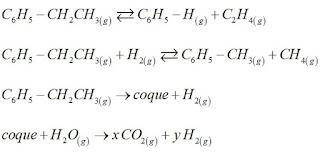 reacoes secundarias processo desidroneganação etilbenzeno