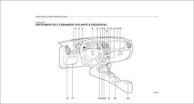Manual do proprietário Hyundai Accent segunda geração