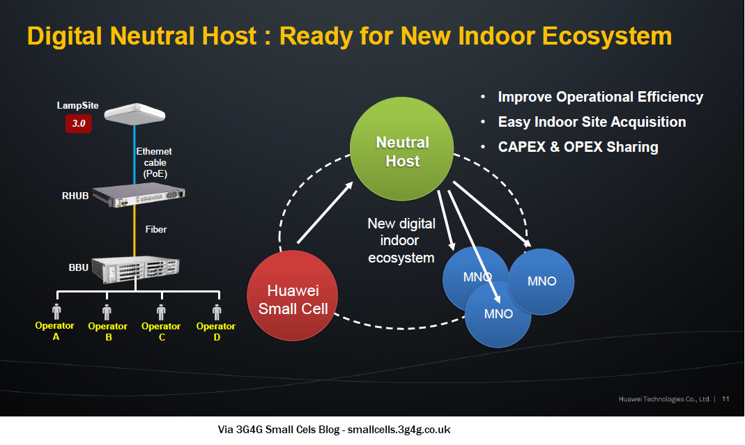 3g4g Small Cells Blog Huawei Lampsite 3 0