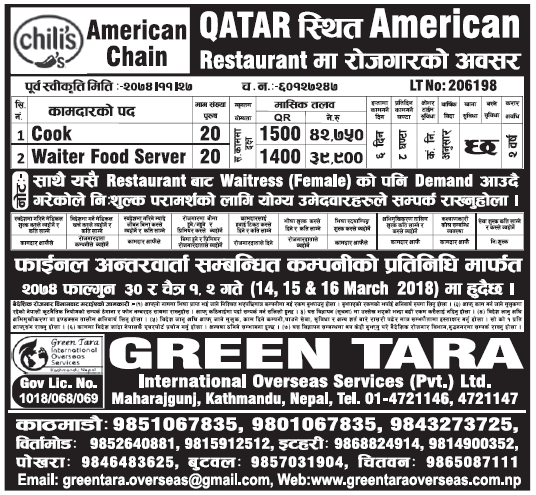 Jobs in Qatar for Nepali, Salary Rs 42,750