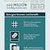 Basic Breakdown of Social Media Apps & Sites infographic