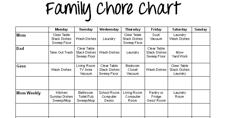 Special Connection Homeschool Printable Family Chore Chart