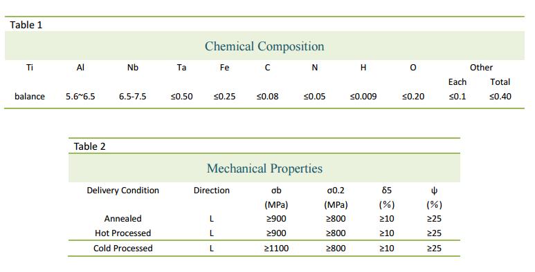 Super Elastic Condition ASTM F2063 Pack of 5 73 Length WYTCHNITI-187 Nitinol #1 Wire 0.049 Diameter Light or Dark Oxide Finish Precision Tolerance