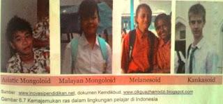 Keberagaman Agama, Kepercayaan, Ras dan Gender di Indonesia