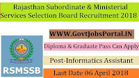 Rajasthan Subordinate & Ministerial Services Selection Board Recruitment 2018 – 1302 Informatics Assistant