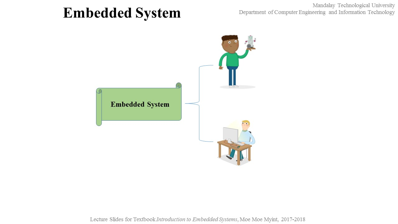 Real Time Operating System Ebook Wiring Diagram Vespa Excel Book Details Array Dr Moe Myint Embedded Ii 1st Portion Chapter 10 Rh Drmoemoemyint