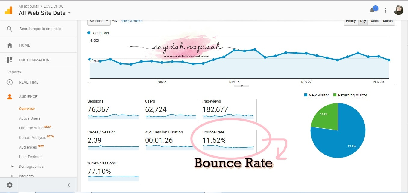 Tips Blog: Cara Rendahkan Bounce Rate Google Analytics