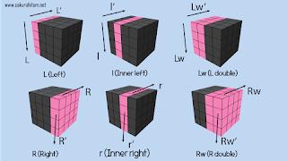 arah notasi rubik 4x4 2