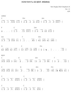 music sheet how far i'll go