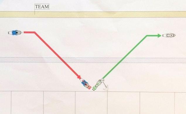 MotoGP 2017 : Mirip Formula 1, Dorna uji coba cara penggantian motor flag to flag