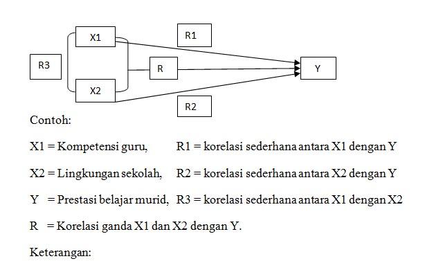 Warna Warni Teknik Sipil Teori Metode Penelitian 2