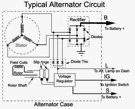 บ้านเกล็ดดาว: การทำเจนฯจากไดชาร์จรถยนต์(Car alternator)