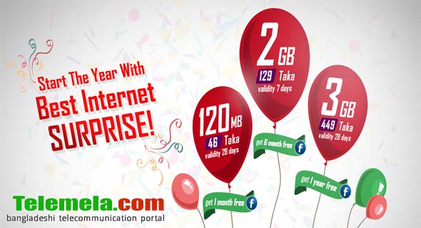 Robi Best Internet Surprise (Free Facebook) Offer 2017