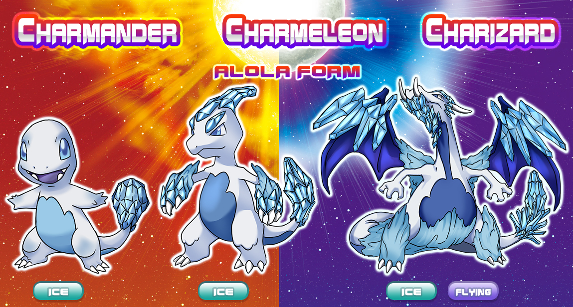 alola-charmteamjpg (1149×616) Forms Pinterest Gaming - free blank forms