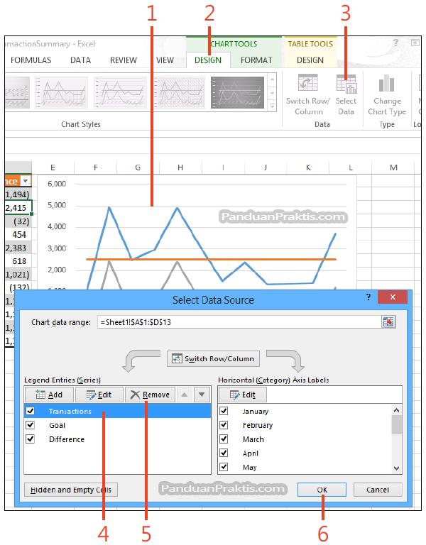 Cara Membuat Grafik Batang Di Excel 2013 : membuat, grafik, batang, excel, Menambah, Menghapus, Serangkaian, Untuk, Grafik/Chart, Excel