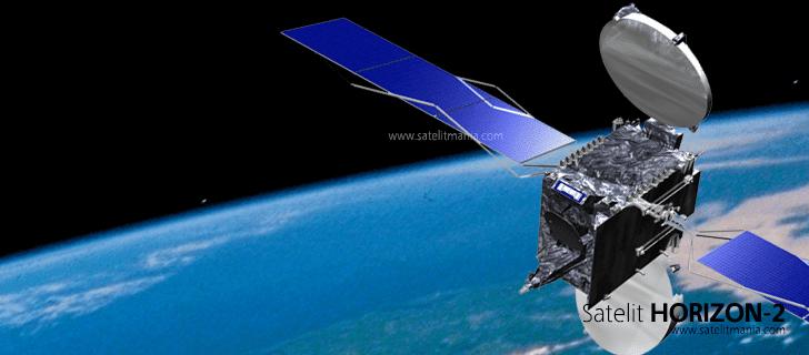 Daftar Lengkap Frekuensi dan Simbol Rate Satelit Horizon 2