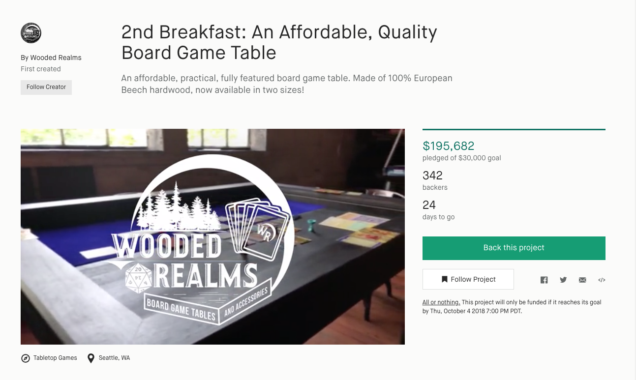 Gaming Tables On Kickstarter In Adventures Of A Tribal Dancer - Make your own gaming table