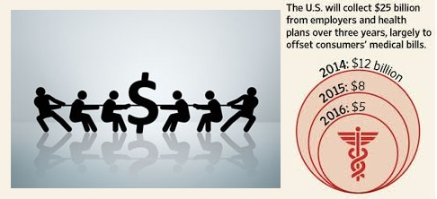 Will Employer Paid Health Insurance Benefits be Taxable in 2015 or 2016? | Medical Billing and ...