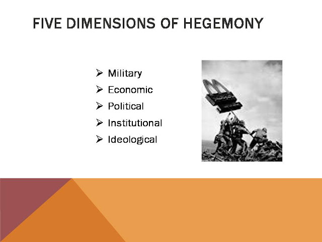 Five Dimensions of the Concept of Hegemony