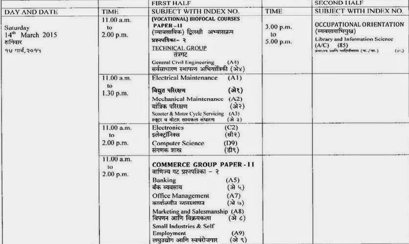 Bengal Information: Maharashtra Board HSC Examination 2015