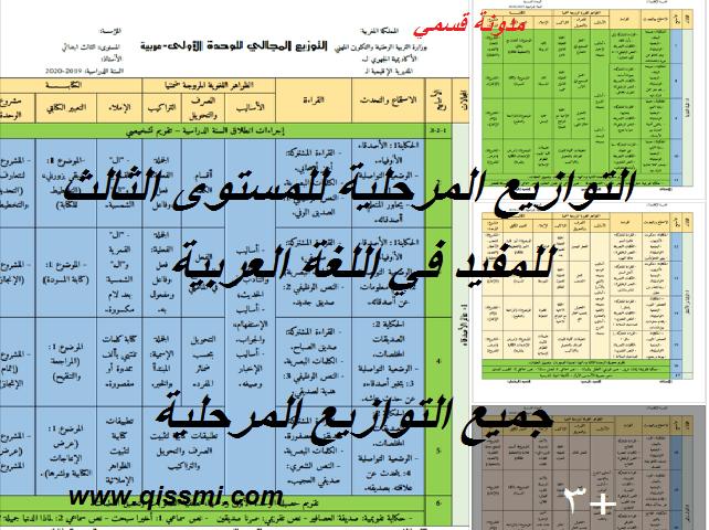 توازيع الوحدات/المجالية للمفيد في اللغة العربية للمستوى الثالث وفق المنهاج الجديد