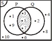 Menyajikan operasi himpunan dalam diagram venn ccuart Choice Image
